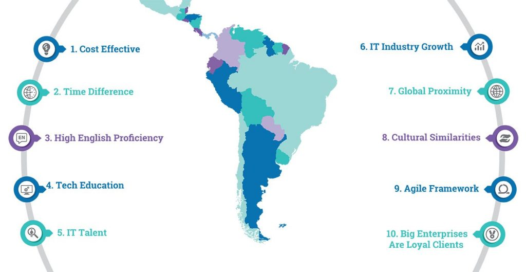 latin america outsourcing